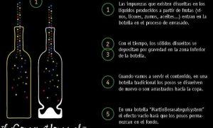 Martin Berasategui System, otro concepto de botella