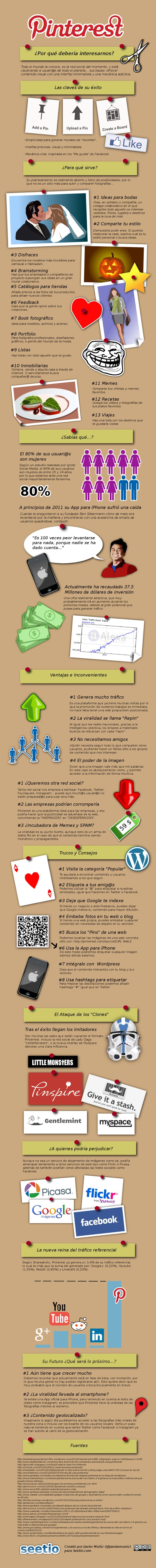 pinterest infografa