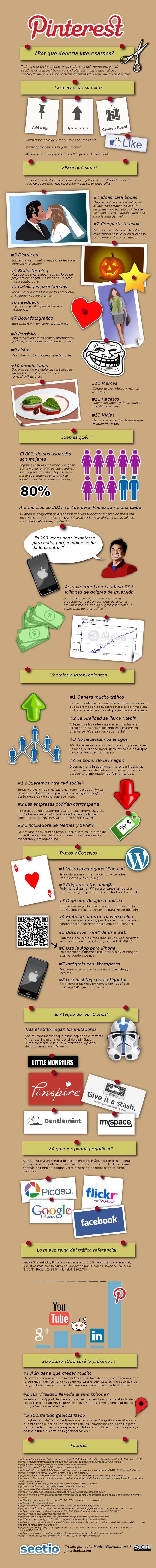 pinterest infografía