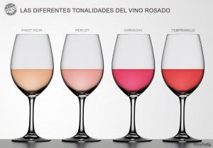 Tonalidades del vino rosado